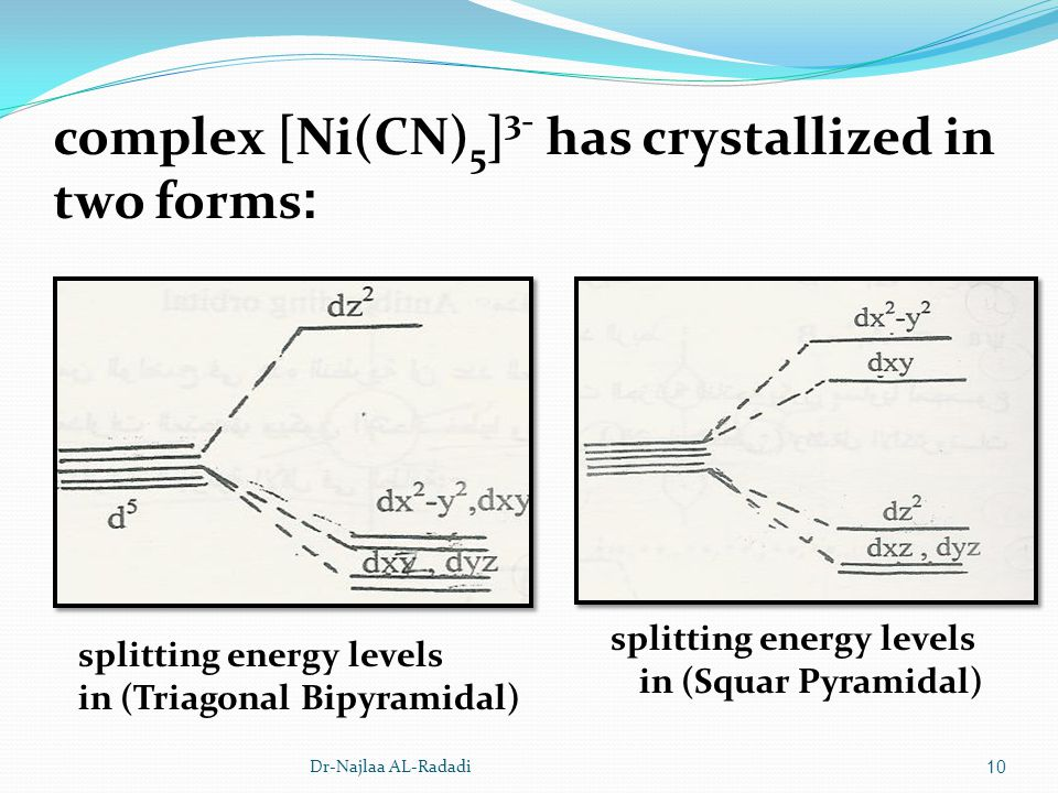 complex [Ni(CN)5]3- has crystallized in :two forms